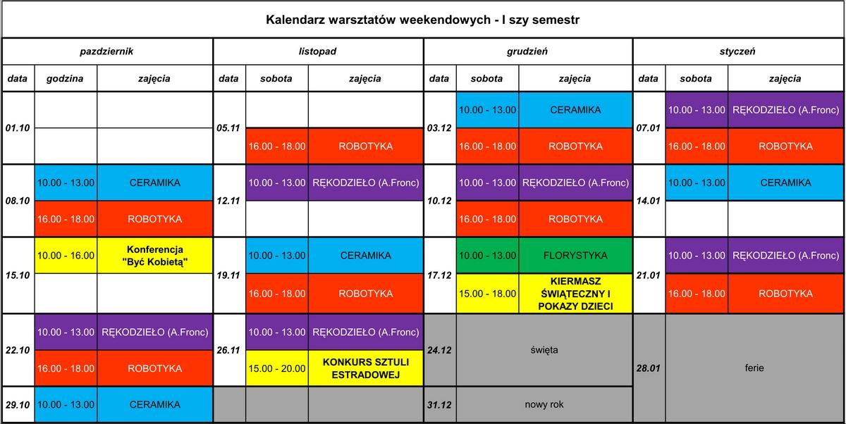 Kalendarz warsztatów weekendowych Strażnicy Kultury